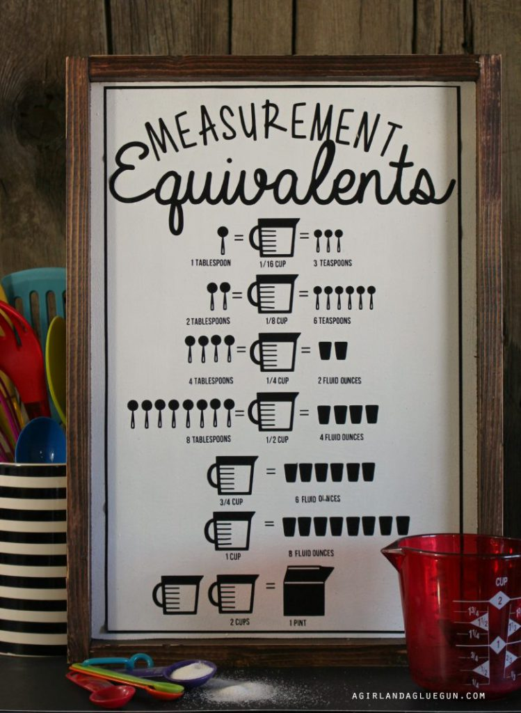 Kitchen Measurement Equivalent Sign