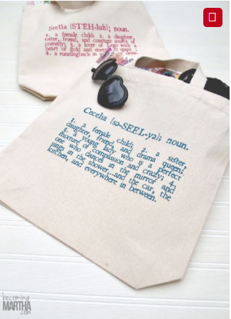 Name Definition Tote Bags