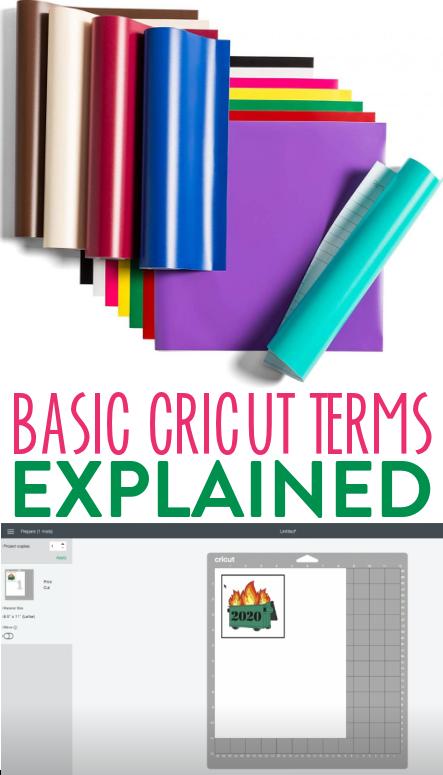 Basic Cricut Terms Explained 1