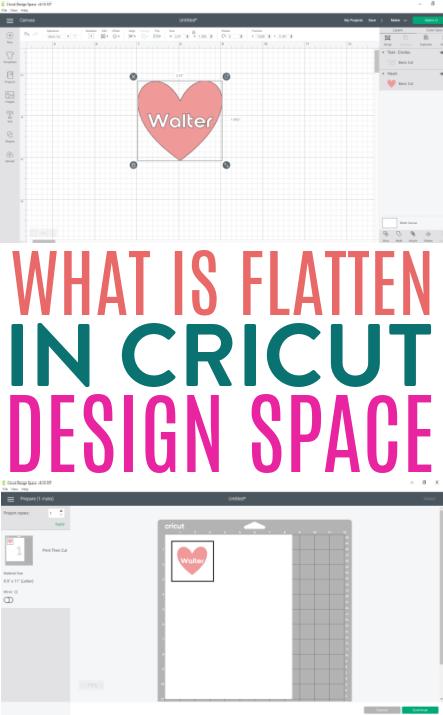 What Is Flatten In Cricut Design Space